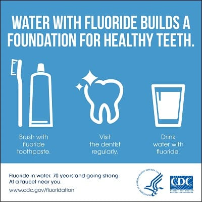 Percentage Of Fluoride In Drinking Water